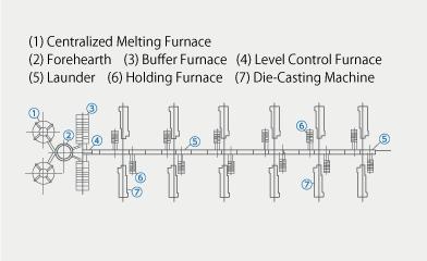 Launder Method's layout plan