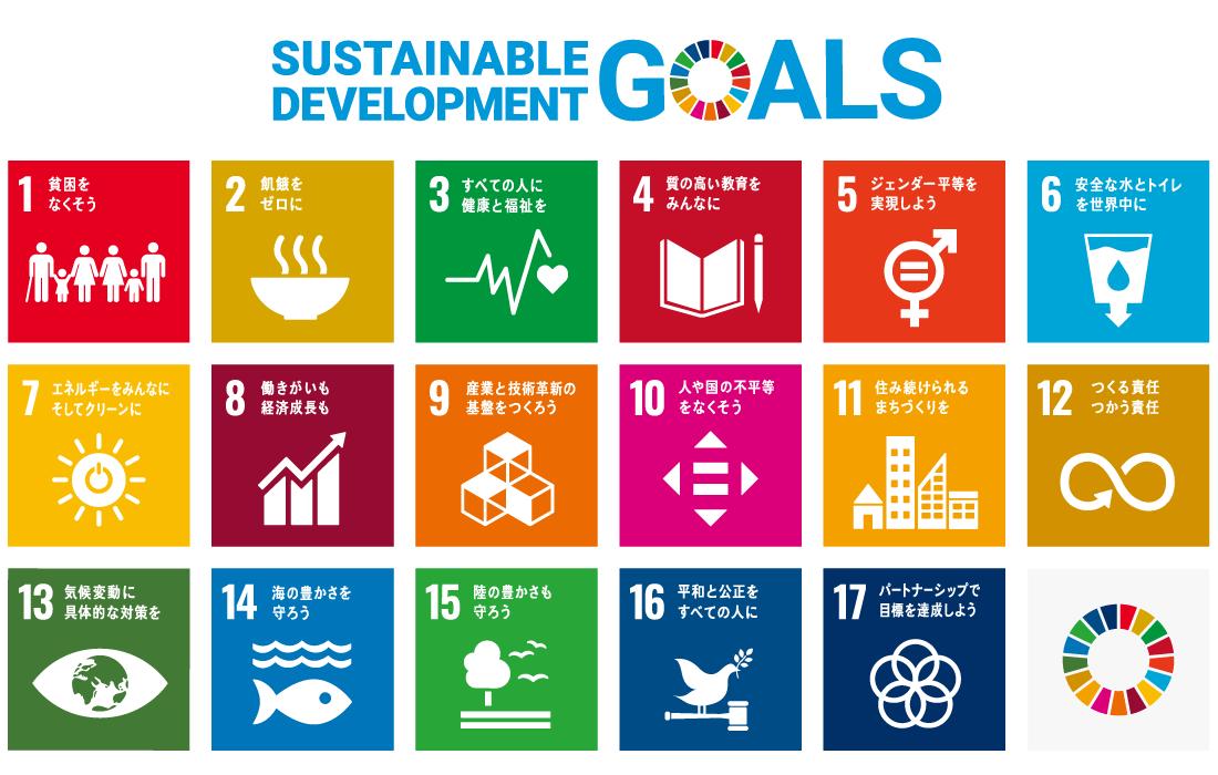 SDGs公式のロゴと各項目のアイコン