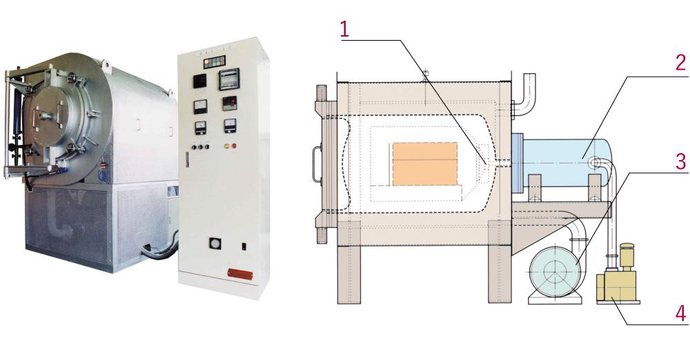 横型真空パージ光輝加熱炉RAVの内部構造を示した図